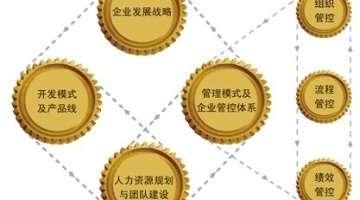 人力資源管理師2019年報考門檻降低,【上班族】0基礎也能考!